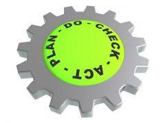 Hệ thống kiểm soát nội bộ – Kỹ năng nhà quản trị nhất định phải biết