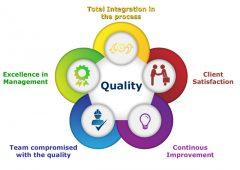 Tại sao phải thực hiện quản lý chất lượng sản phẩm trong suốt chu trình sản xuất?