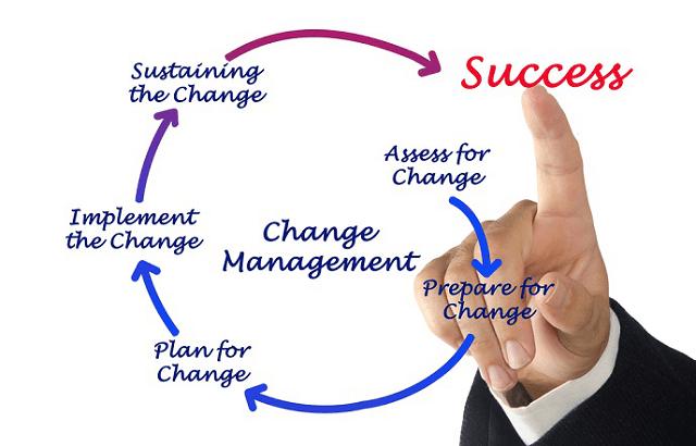 mô hình khung hệ thống quản lý chất lượng