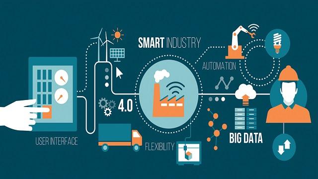 Chiến lược cho doanh nghiệp cơ khí điện phát triển