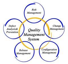 Cách xây dựng sơ đồ hệ thống quản lý chất lượng tối ưu cho mọi tổ chức