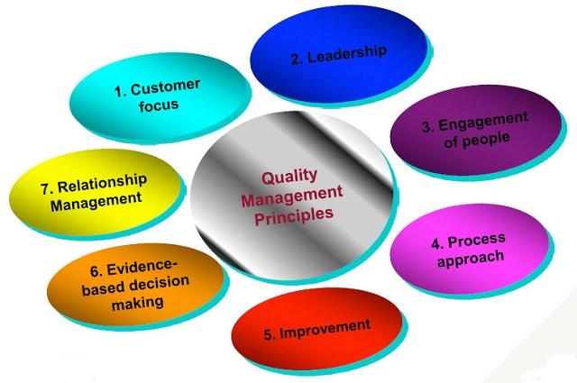 tiêu chuẩn quản lý chất lượng