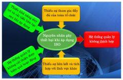 5 Nguyên nhân gây thất bại khi áp dụng ISO trong doanh nghiệp