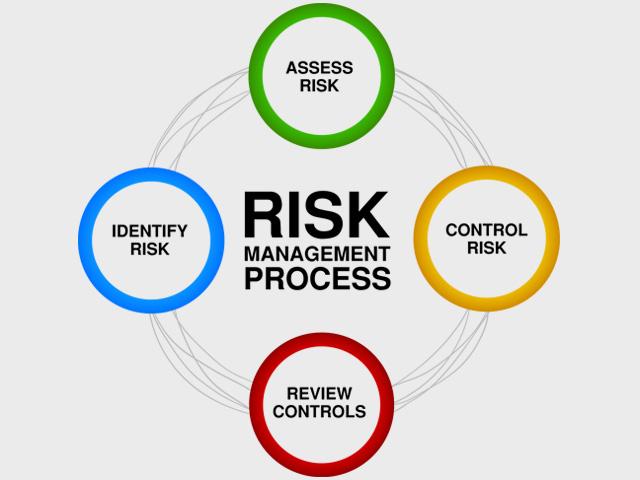 nguyên tắc quản trị rủi ro