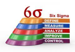 Áp dụng phương pháp 6 Sigma trong quản lý năng suất chất lượng