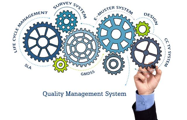 thiết lập hệ thống quản trị cho doanh nghiệp