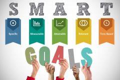 Cách xây dựng mục tiêu chất lượng ISO 9001 theo nguyên tắc SMART