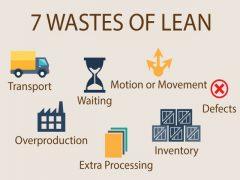 7 Loại lãng phí trong sản xuất cần loại bỏ ngay để tối ưu lợi nhuận