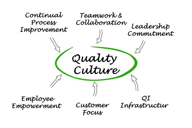 văn hóa chất lượng